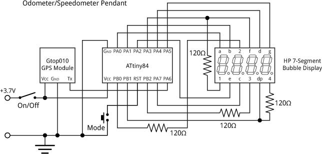 technoblogy  speedometer pendant