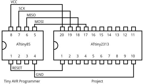 Kurts Arduino Projects - janSpace